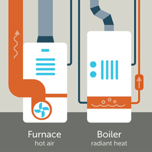 furnace vs boiler